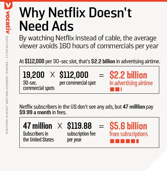 netflix-tv-ads